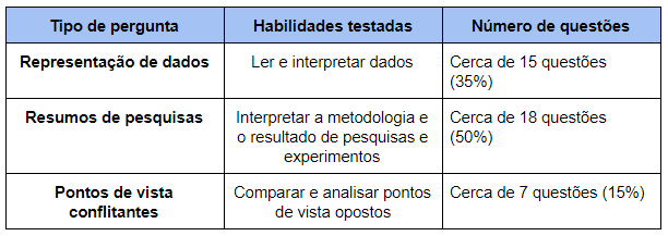 1-secao-de-ciencias-do-act