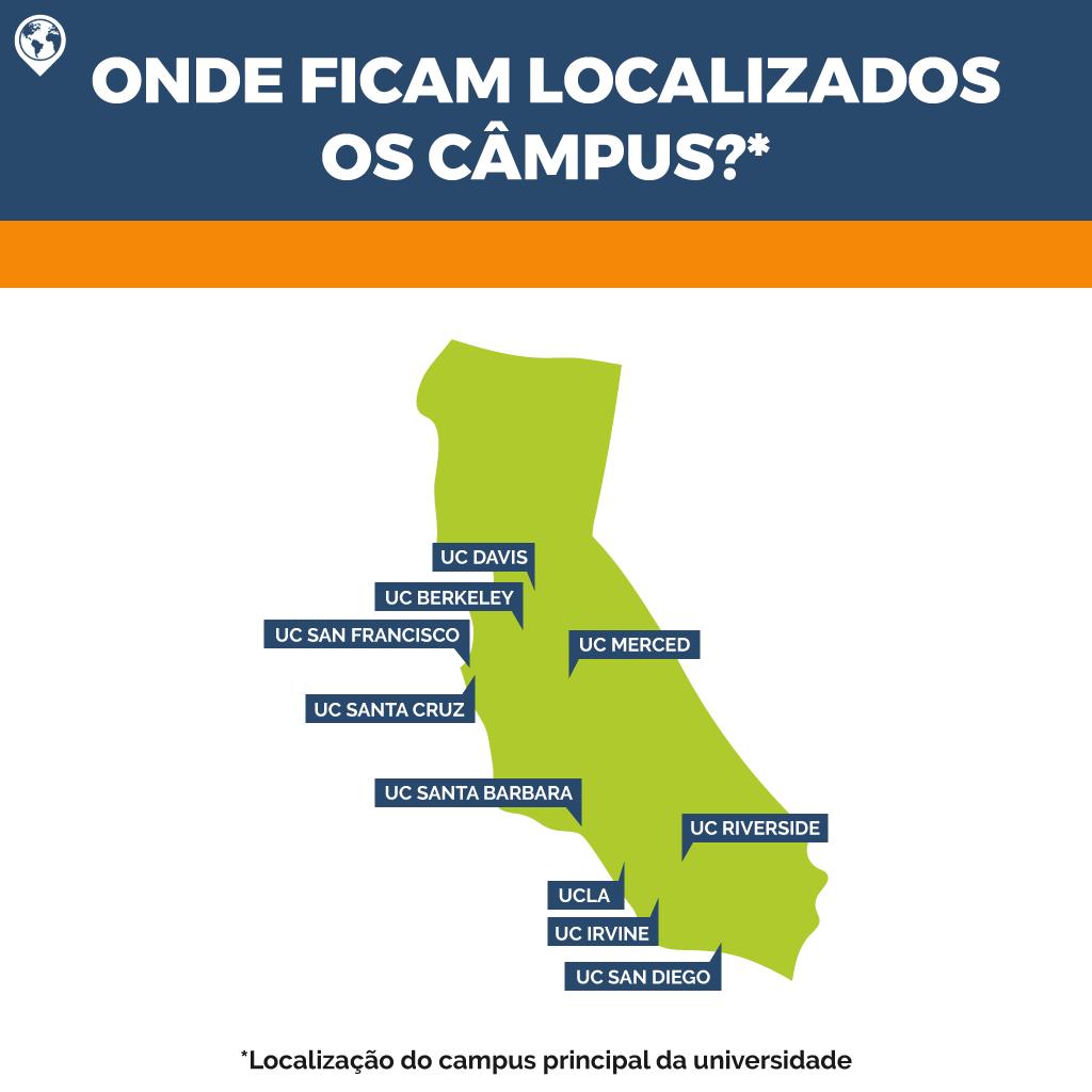universidade-da-califórnia-localização